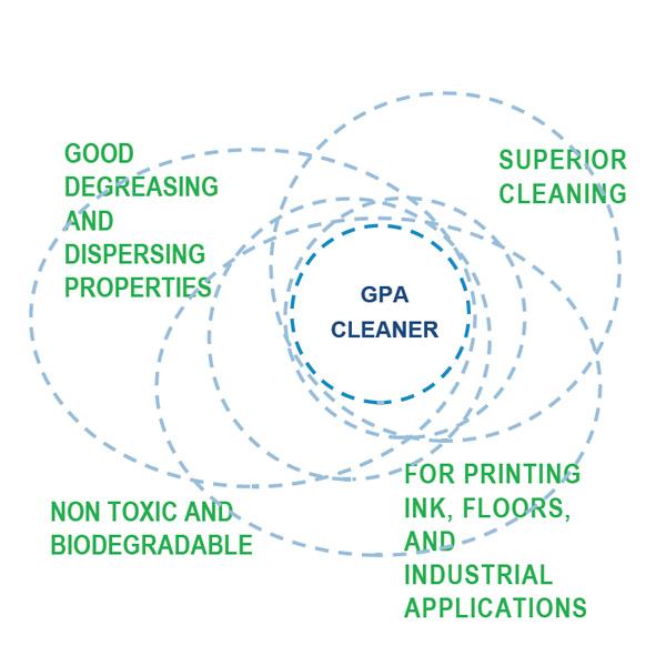 GPA Cleaner
